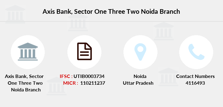 Axis-bank Sector-one-three-two-noida branch
