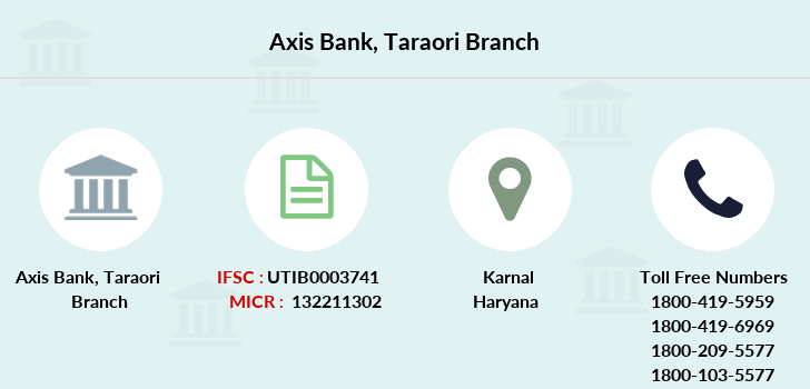 Axis-bank Taraori branch