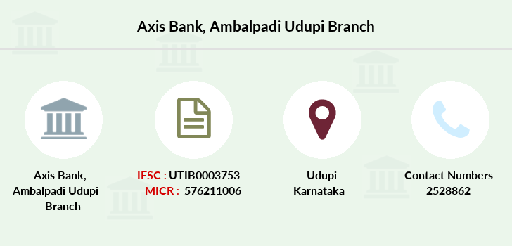 Axis-bank Ambalpadi-udupi branch