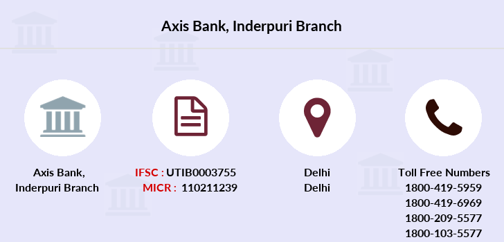 Axis-bank Inderpuri branch