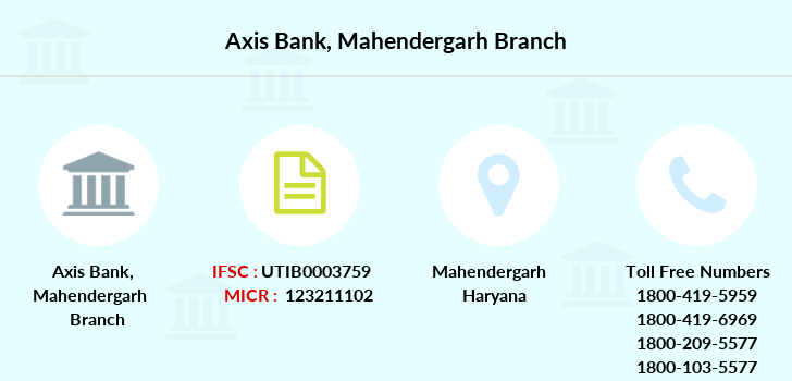Axis-bank Mahendergarh branch