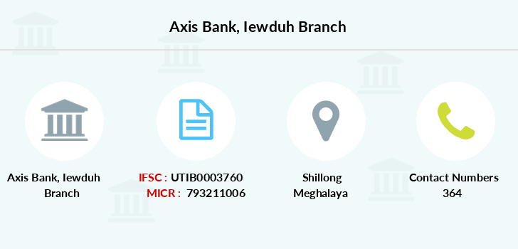 Axis-bank Iewduh branch