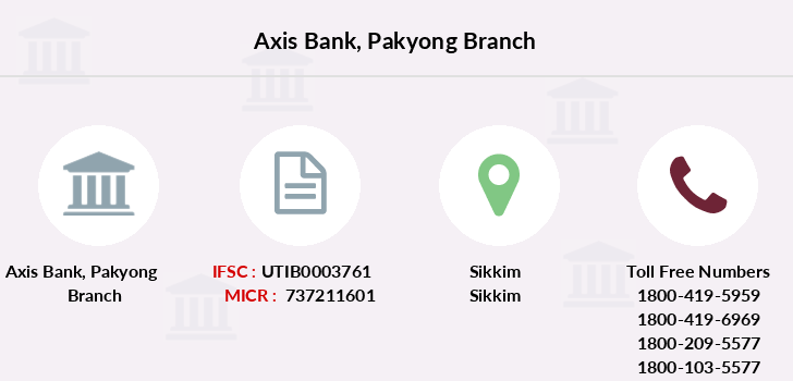 Axis-bank Pakyong branch