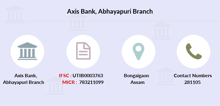 Axis-bank Abhayapuri branch