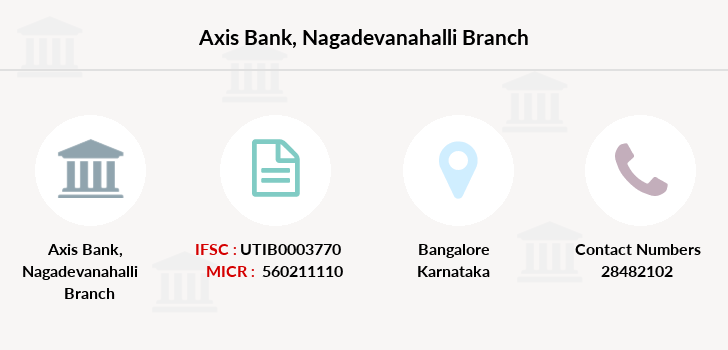 Axis-bank Nagadevanahalli branch