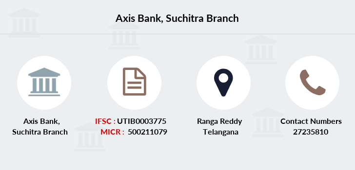 Axis-bank Suchitra branch