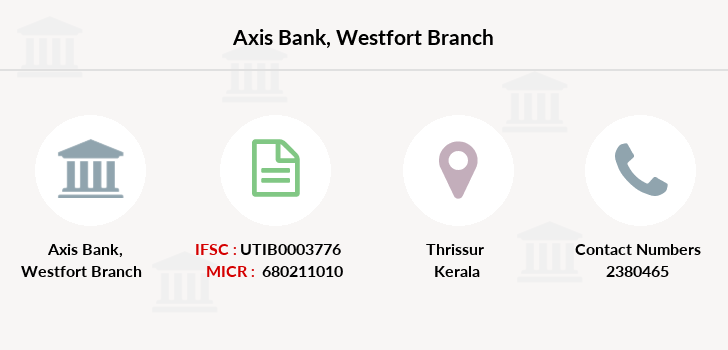 Axis-bank Westfort branch