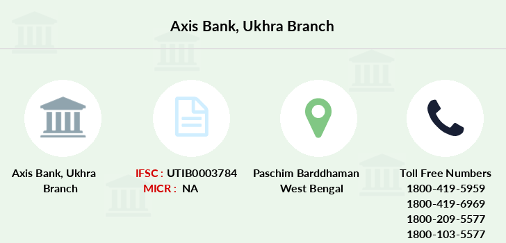 Axis-bank Ukhra branch