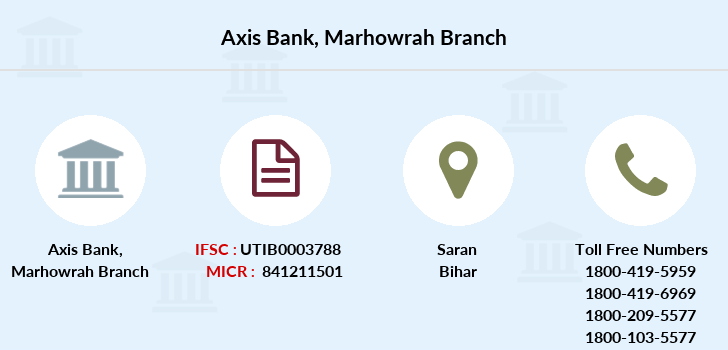 Axis-bank Marhowrah branch