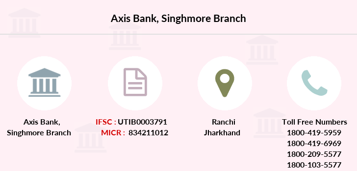 Axis-bank Singhmore branch