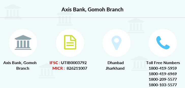 Axis-bank Gomoh branch