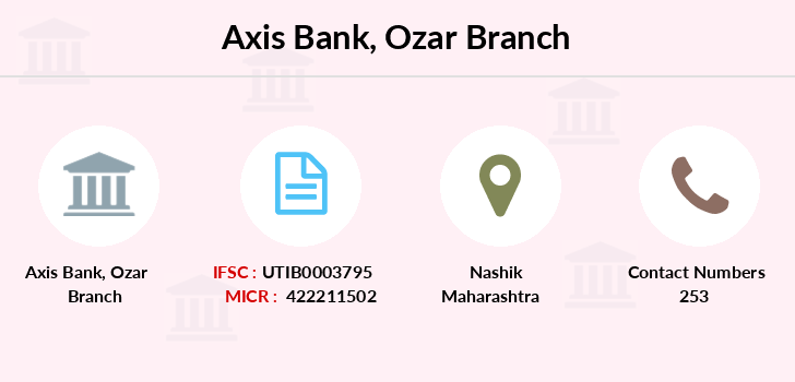 Axis-bank Ozar branch