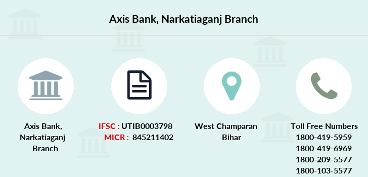Axis-bank Narkatiaganj branch