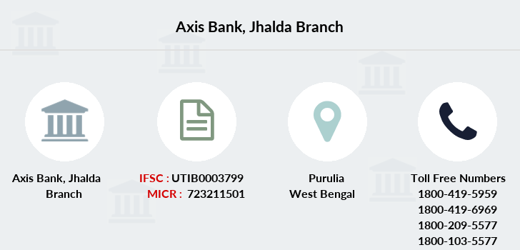 Axis-bank Jhalda branch