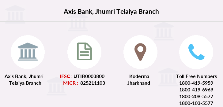 Axis-bank Jhumri-telaiya branch
