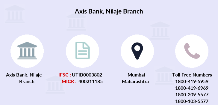 Axis-bank Nilaje branch