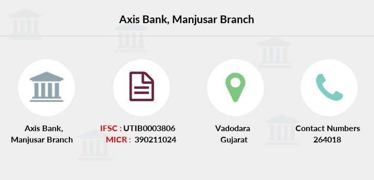 Axis-bank Manjusar branch