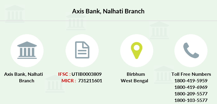 Axis-bank Nalhati branch