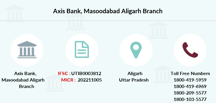 Axis-bank Masoodabad-aligarh branch