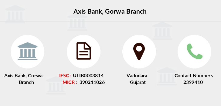 Axis-bank Gorwa branch