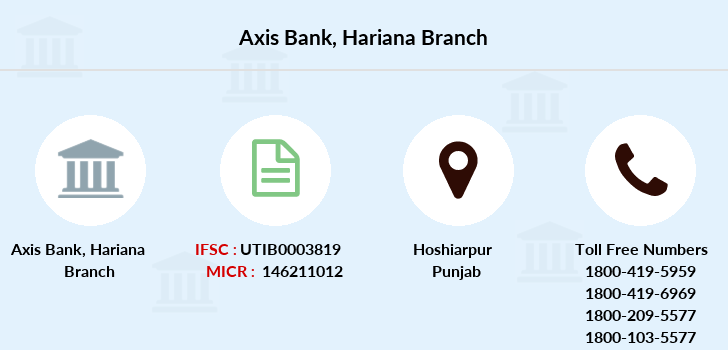 Axis-bank Hariana branch
