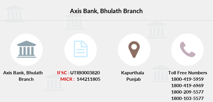 Axis-bank Bhulath branch