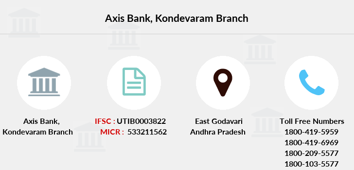 Axis-bank Kondevaram branch