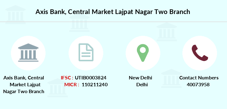 Axis-bank Central-market-lajpat-nagar-two branch