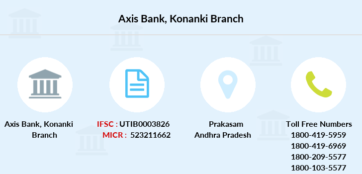 Axis-bank Konanki branch