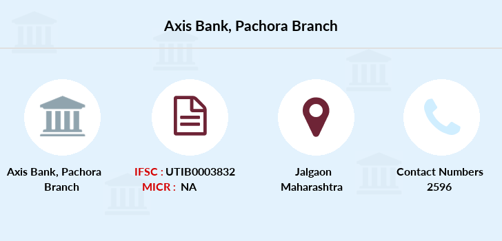 Axis-bank Pachora branch