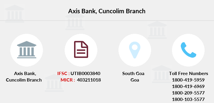 Axis-bank Cuncolim branch