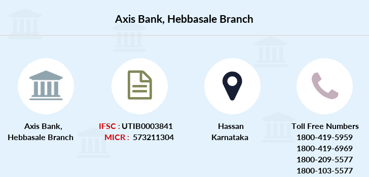 Axis-bank Hebbasale branch
