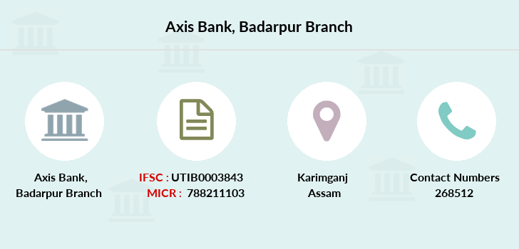 Axis-bank Bijapur branch