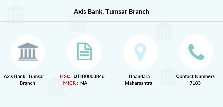 Axis-bank Tumsar branch
