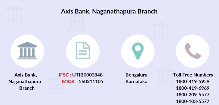Axis-bank Naganathapura branch