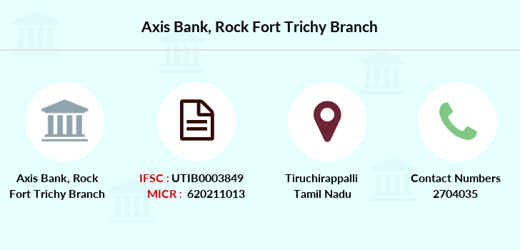 Axis-bank Rock-fort-trichy branch