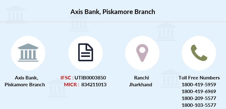 Axis-bank Piskamore branch