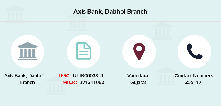 Axis-bank Dabhoi branch