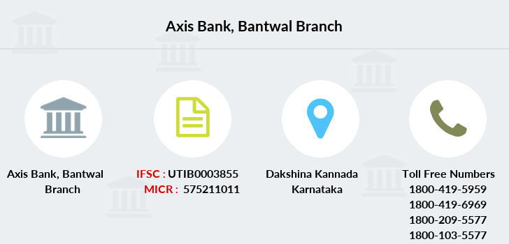 Axis-bank Bantwal branch