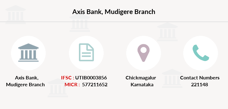 Axis-bank Mudigere branch