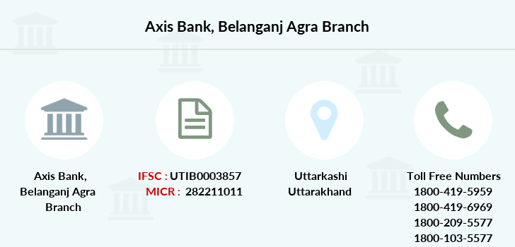 Axis-bank Uttarkashi branch