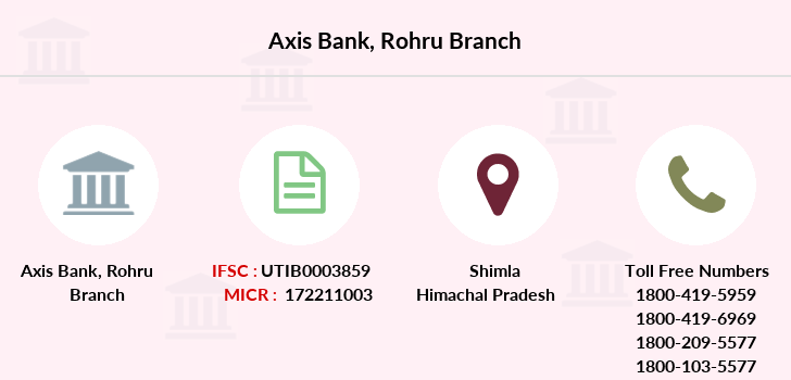 Axis-bank Rohru branch