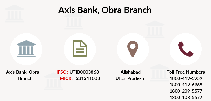 Axis-bank Obra branch