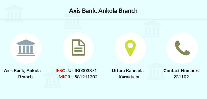 Axis-bank Ankola branch