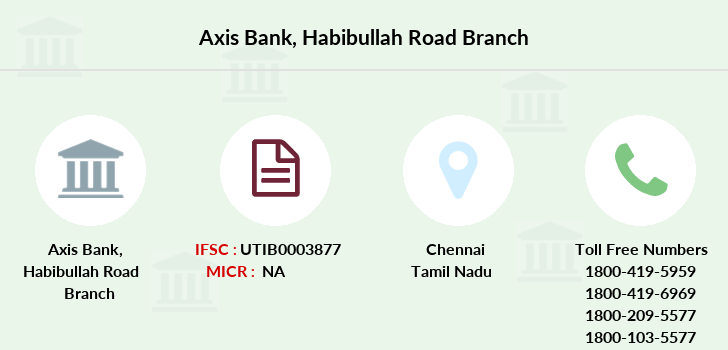 Axis-bank Habibullah-road branch