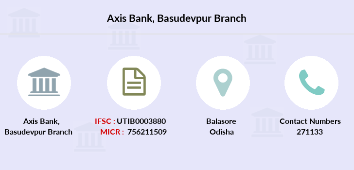 Axis-bank Basudevpur branch