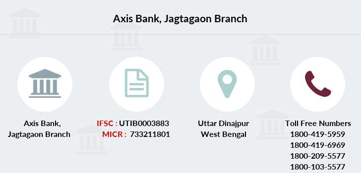 Axis-bank Jagtagaon branch