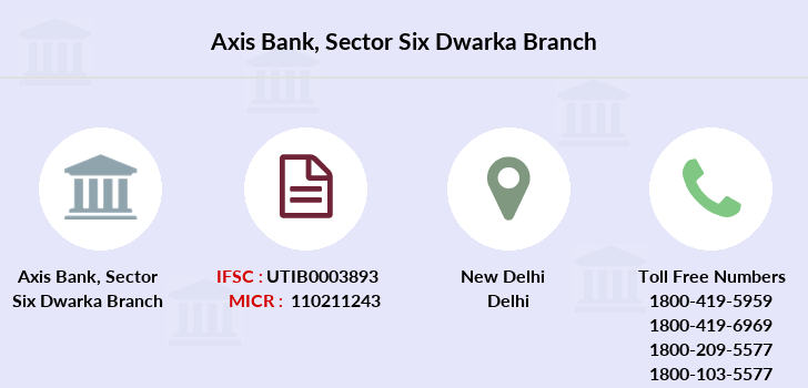 Axis-bank Sector-six-dwarka branch