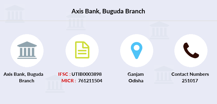 Axis-bank Buguda branch