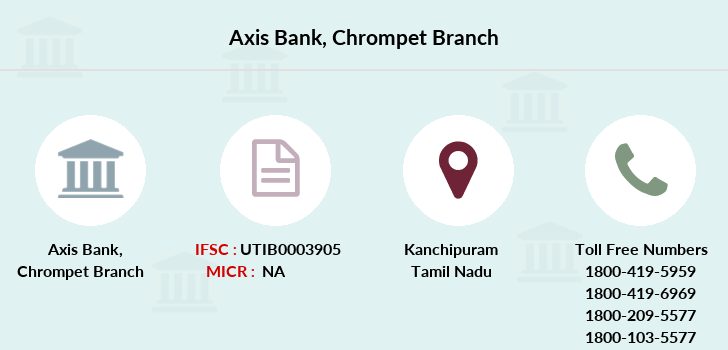 Axis-bank Chrompet branch